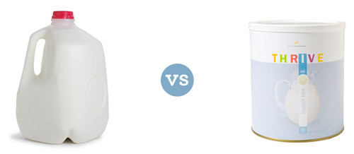 Store Bought vs. THRIVE Milk